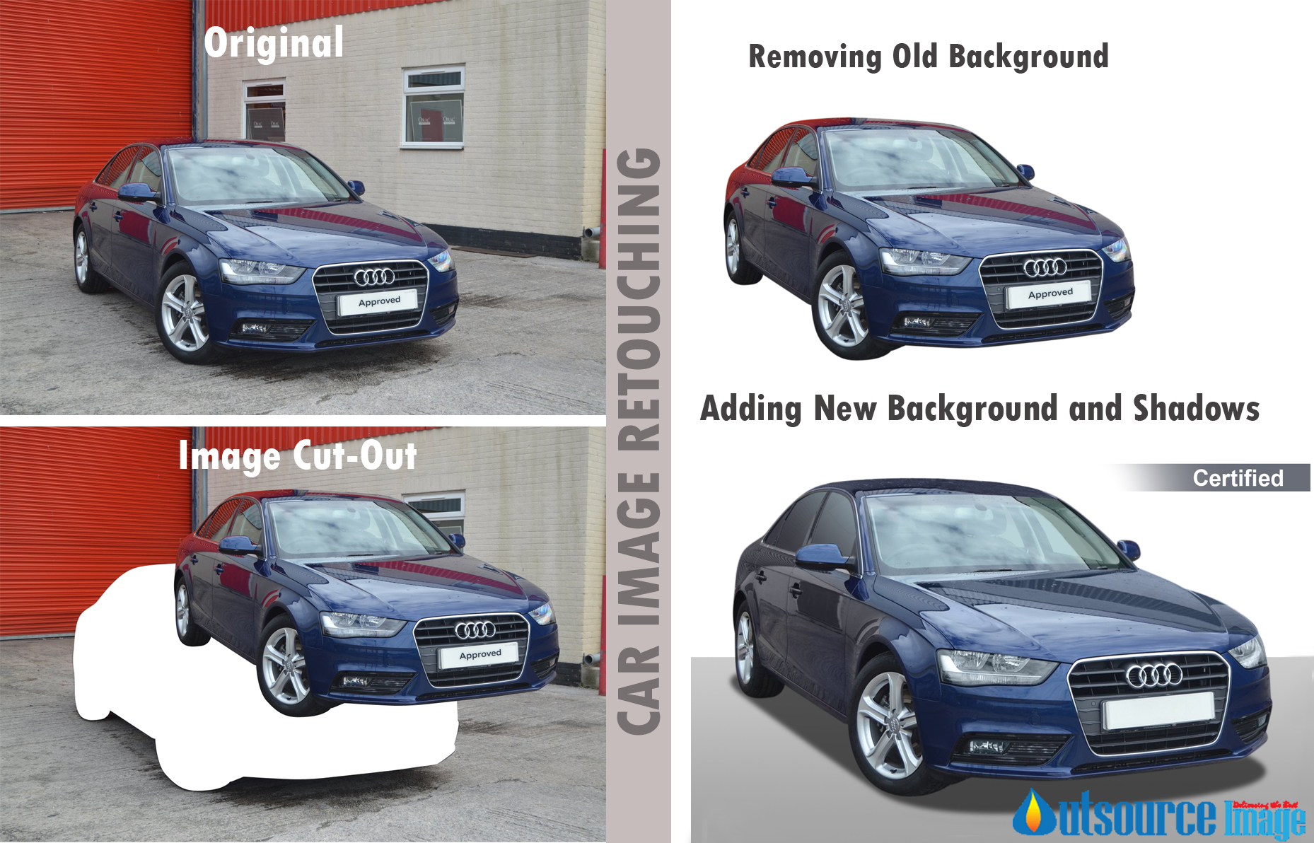 Car Image Editing Services | Car Photo Retouching and Enhancement for Automotive Industry