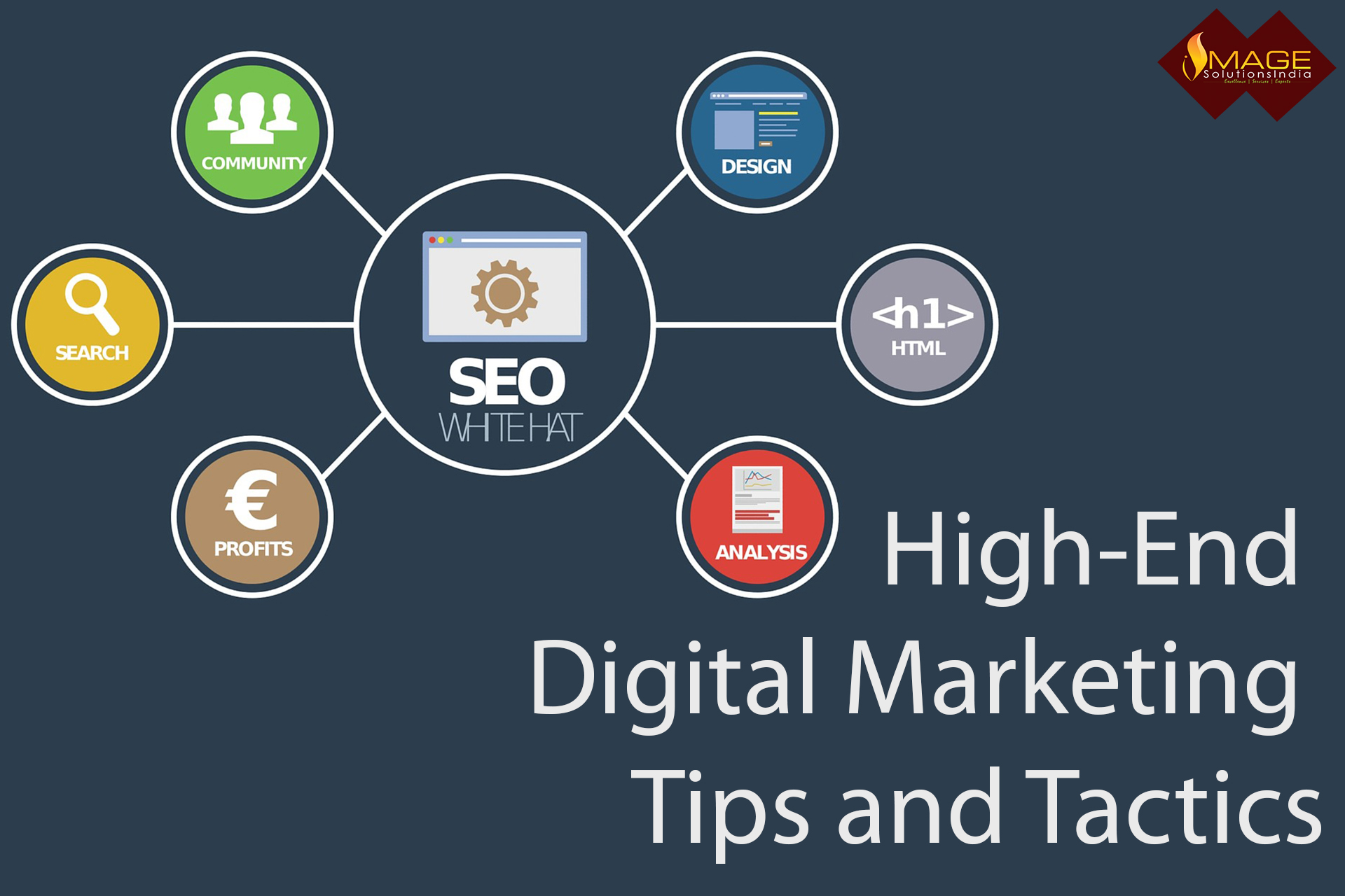 High-End Digital Marketing Tips and Tactics